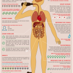 THIS IS WHAT ONE DRINK OF SODA DOES TO YOUR BODY
